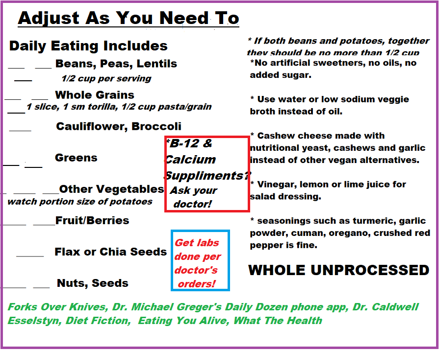 whole food plant based list